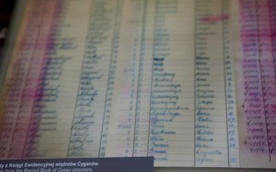 ¿Qué es el genocidio romaní?